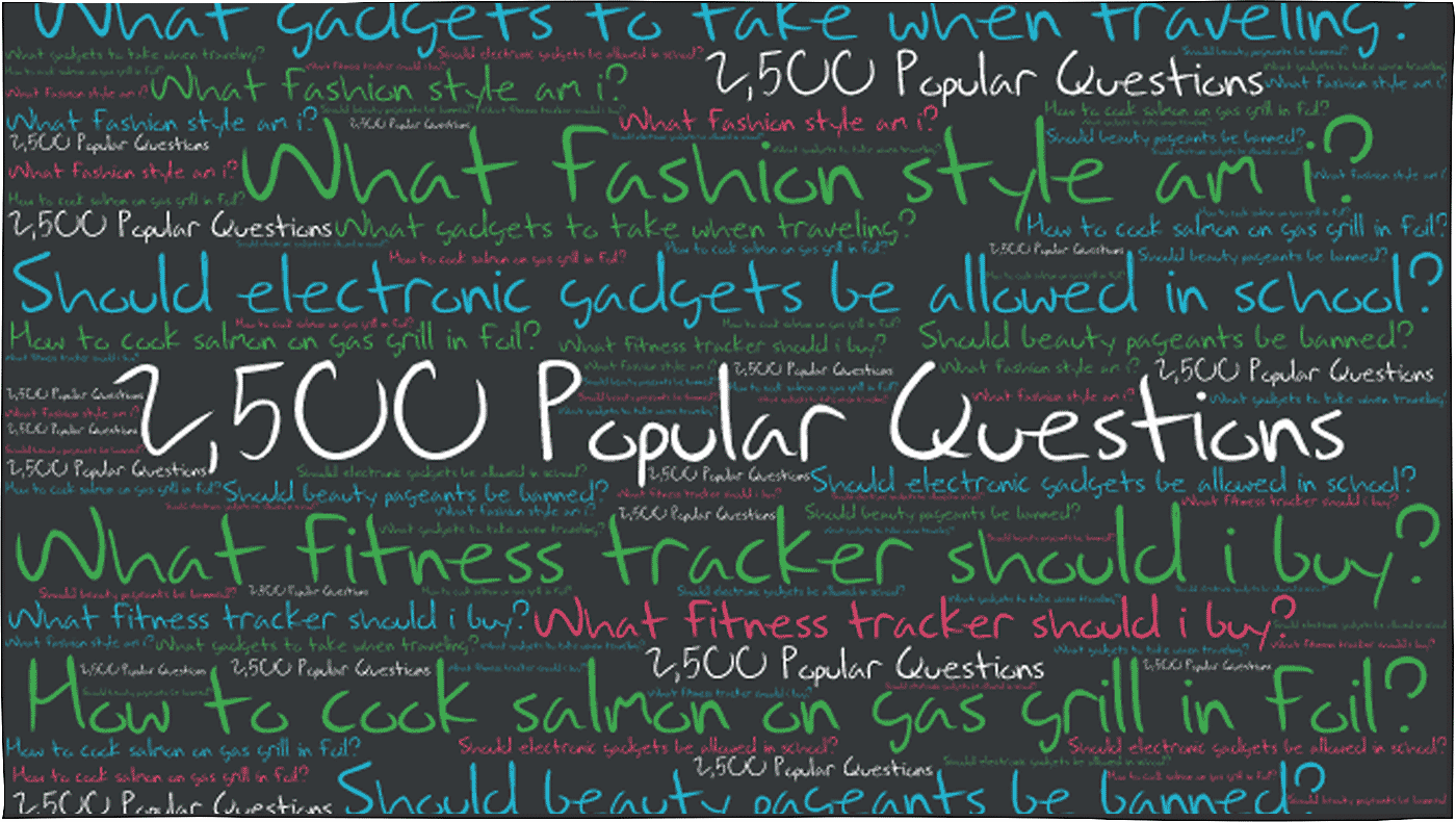 The most popular questions searched on Google