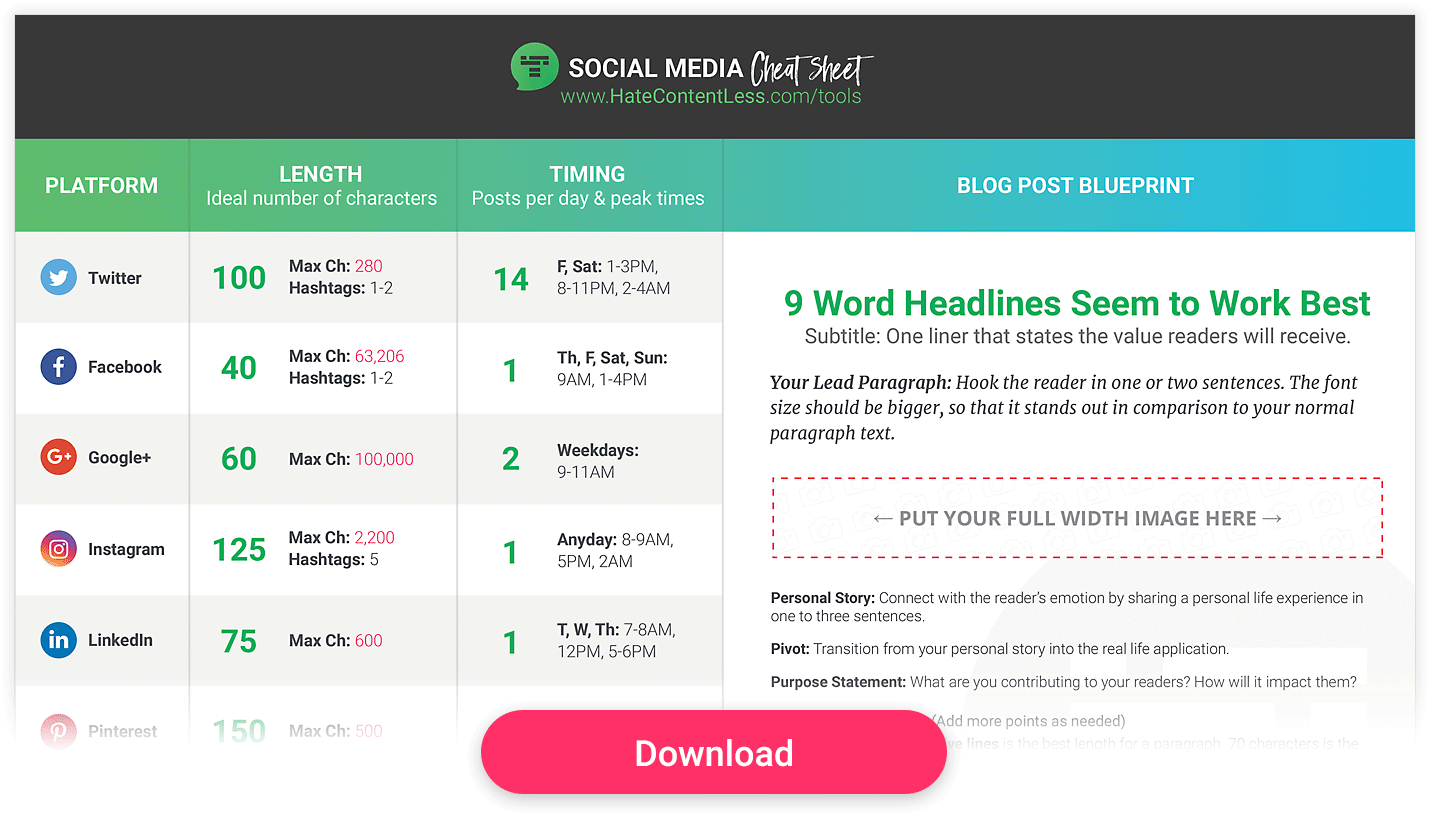 Download PDF Cheat Sheet for Social Posts and Blog Posts
