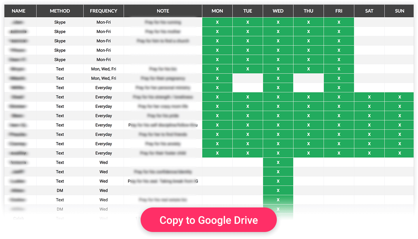 Spreadsheet tool to Notify Your Inner Circle About Your Instagram Post